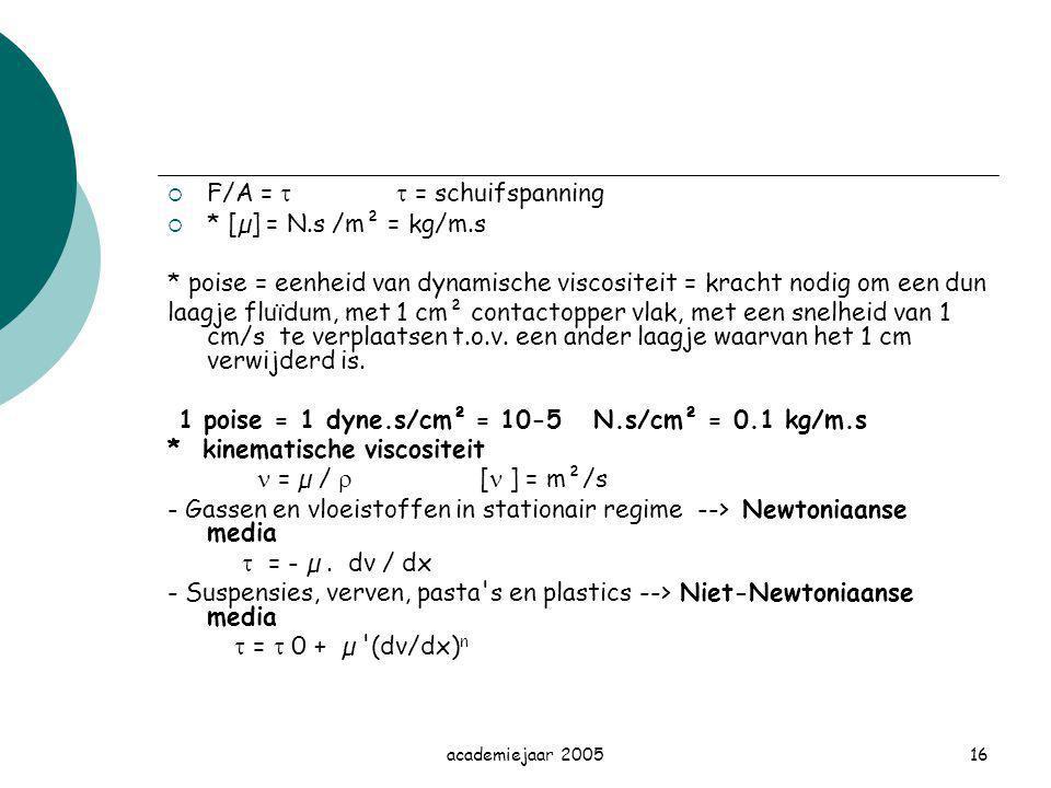 F/A =   = schuifspanning * [µ] = N.s /m² = kg/m.s